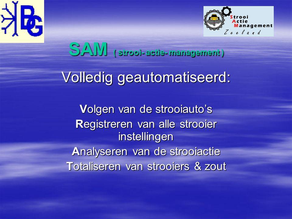 SAM ( strooi- actie- management )