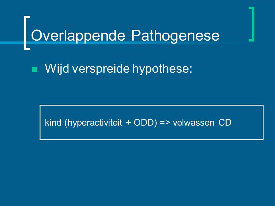 Overlappende Pathogenese