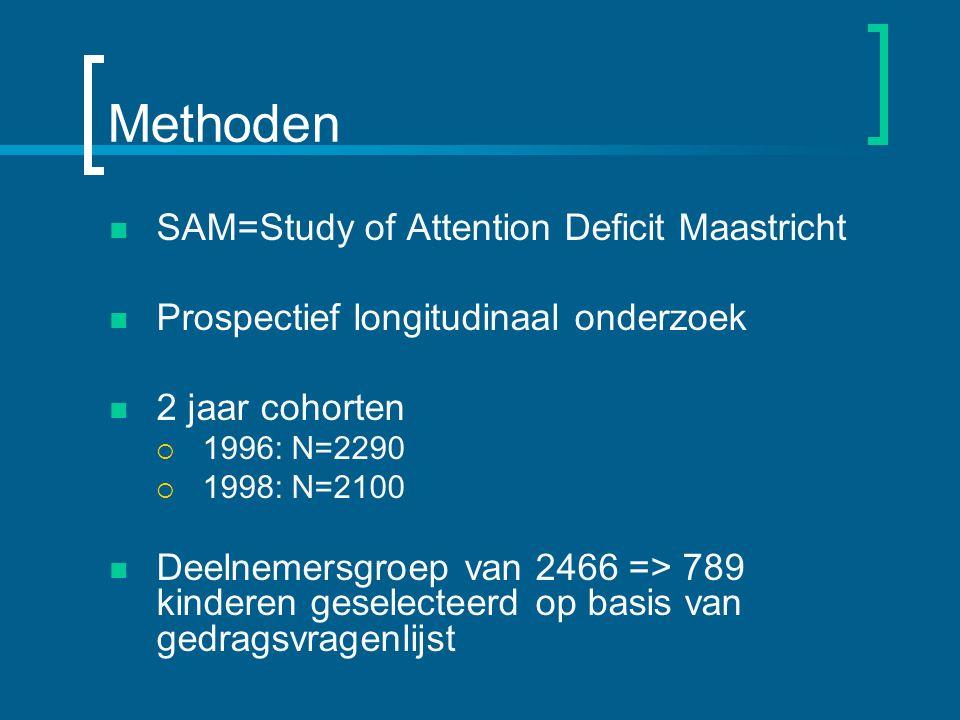 Methoden SAM=Study of Attention Deficit Maastricht