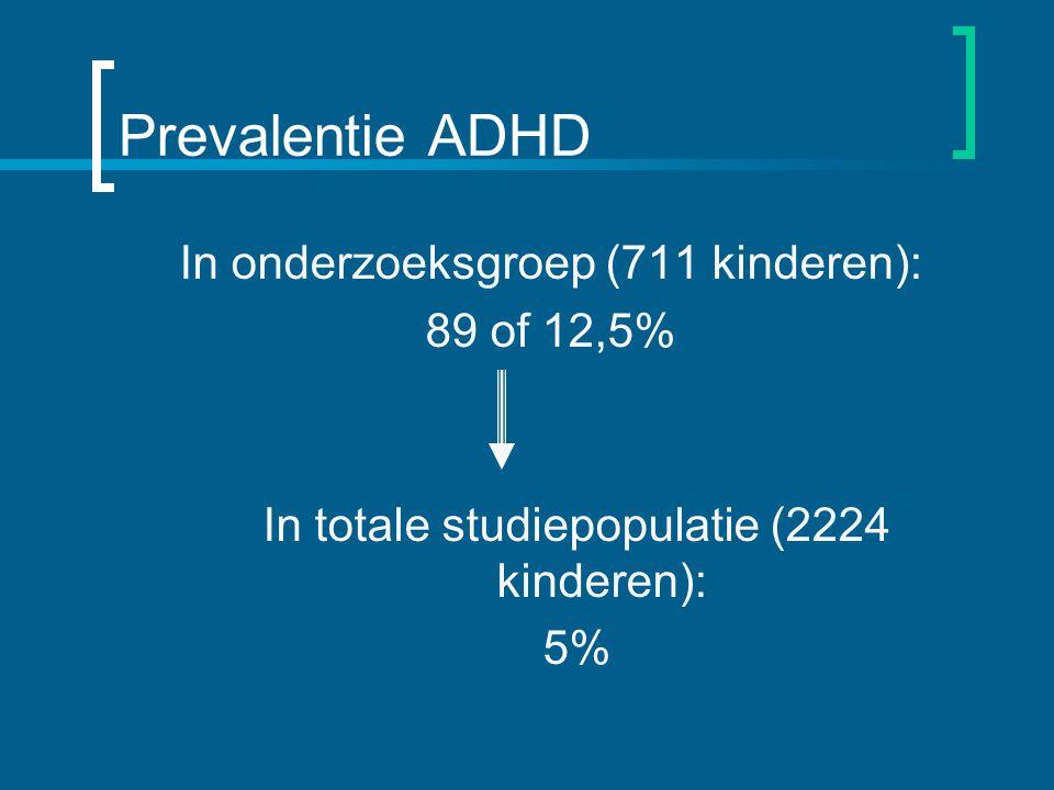 Prevalentie ADHD In onderzoeksgroep (711 kinderen): 89 of 12,5%