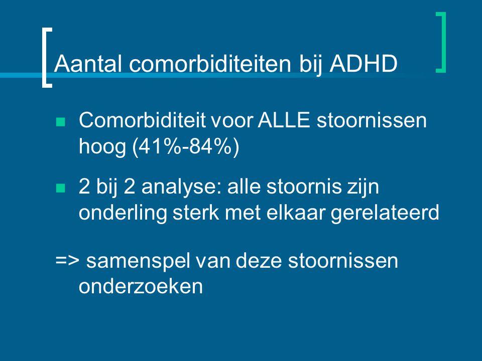 Aantal comorbiditeiten bij ADHD
