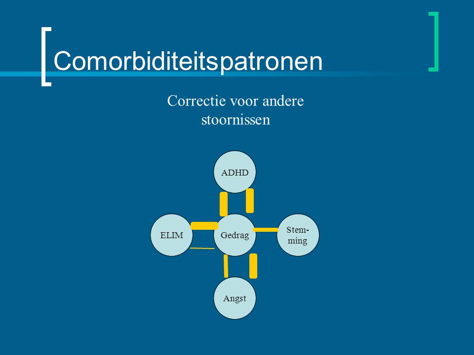 Comorbiditeitspatronen