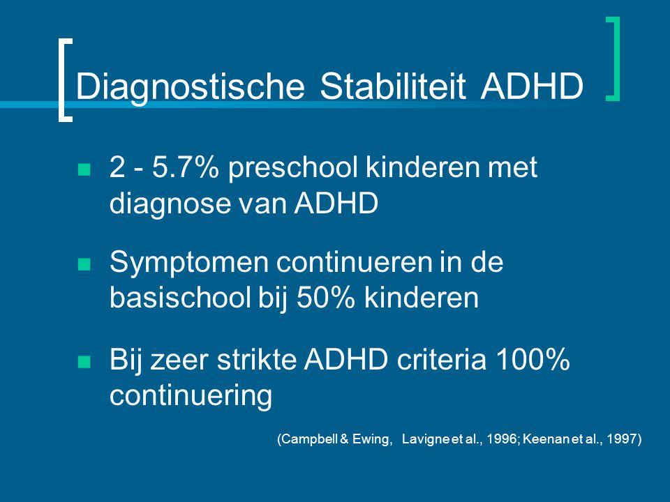 Diagnostische Stabiliteit ADHD