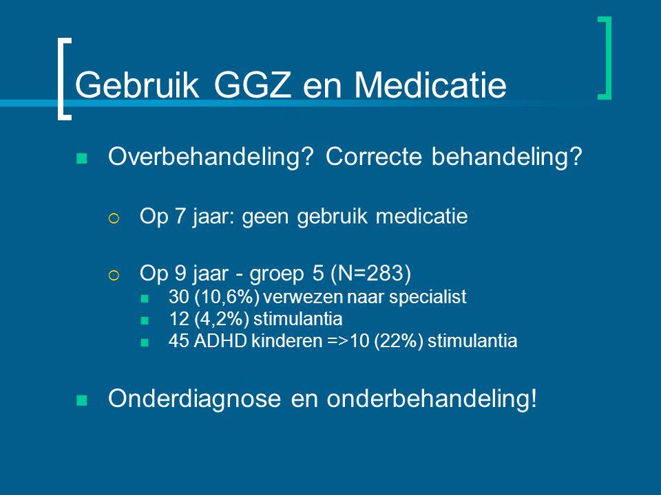 Gebruik GGZ en Medicatie