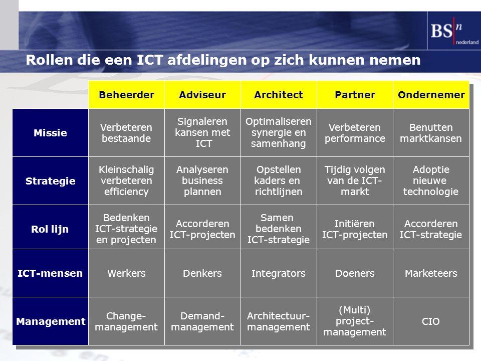 Rollen die een ICT afdelingen op zich kunnen nemen
