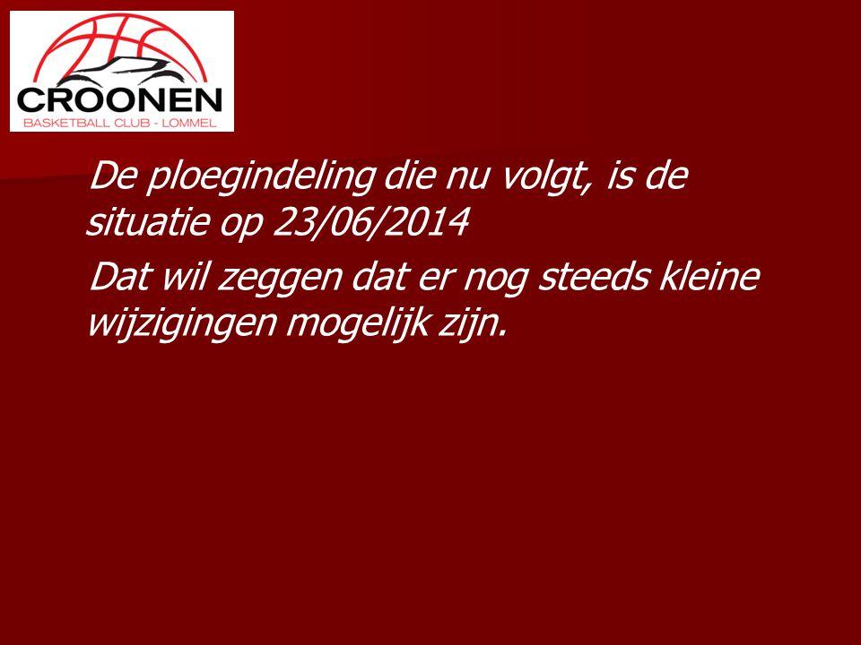 De ploegindeling die nu volgt, is de situatie op 23/06/2014