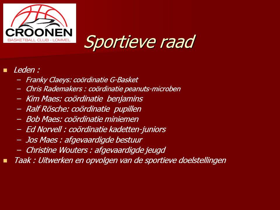 Sportieve raad Leden : Kim Maes: coördinatie benjamins