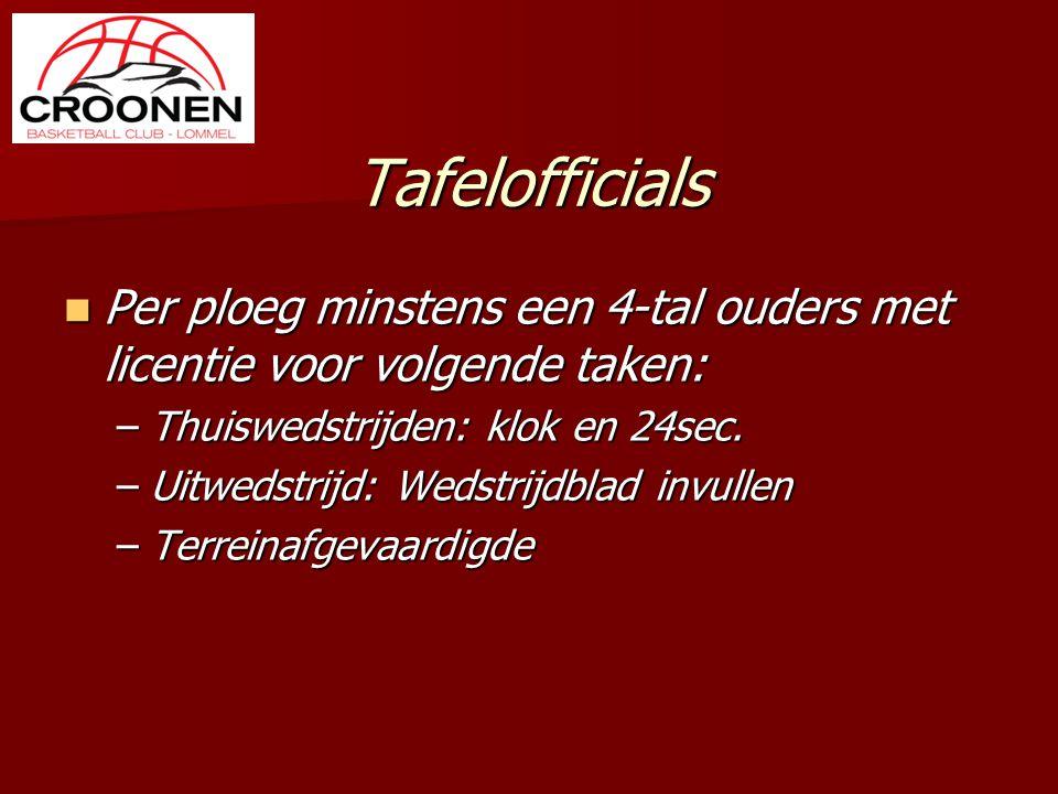Tafelofficials Per ploeg minstens een 4-tal ouders met licentie voor volgende taken: Thuiswedstrijden: klok en 24sec.