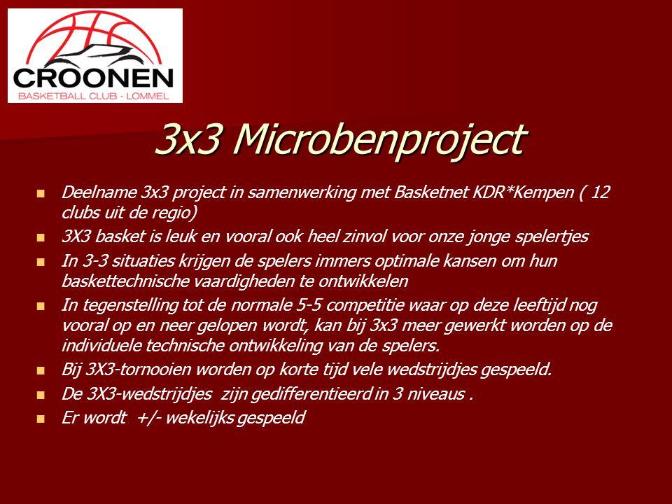 3x3 Microbenproject Deelname 3x3 project in samenwerking met Basketnet KDR*Kempen ( 12 clubs uit de regio)