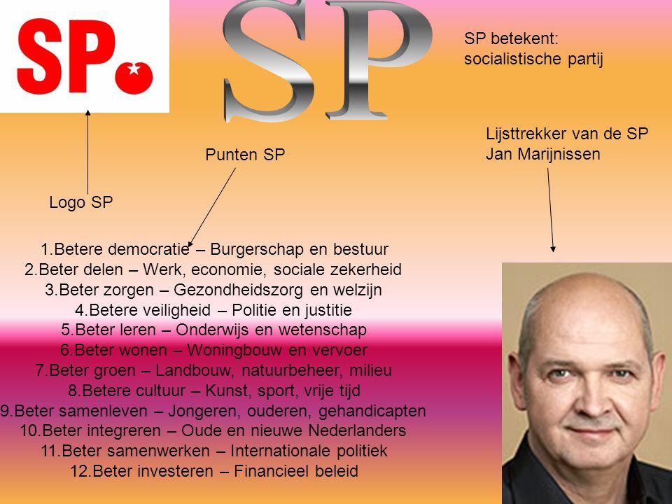 SP SP betekent: socialistische partij