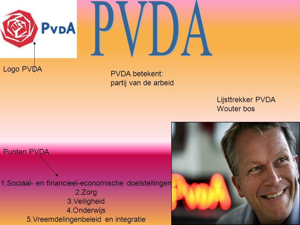 PVDA Logo PVDA PVDA betekent: partij van de arbeid