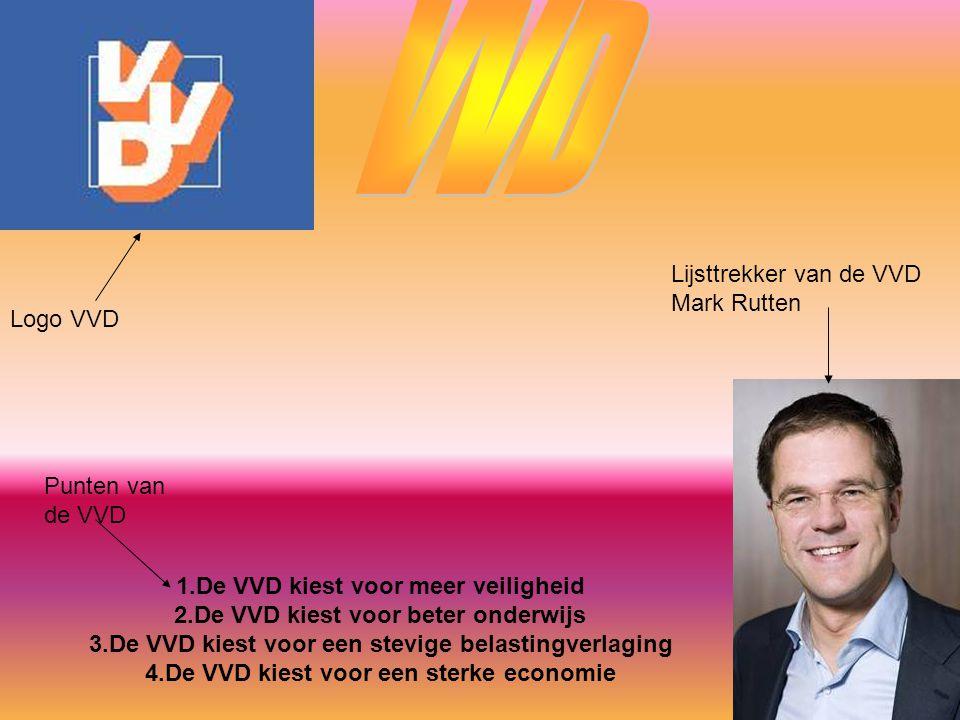 VVD Lijsttrekker van de VVD Mark Rutten Logo VVD Punten van de VVD
