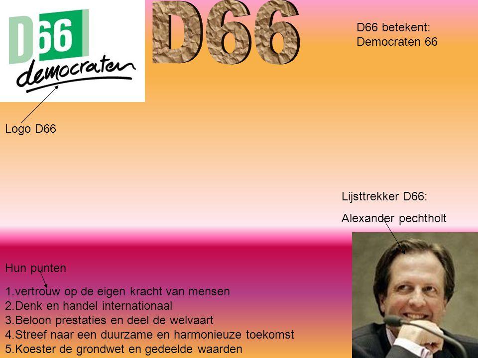 D66 D66 betekent: Democraten 66 Logo D66 Lijsttrekker D66:
