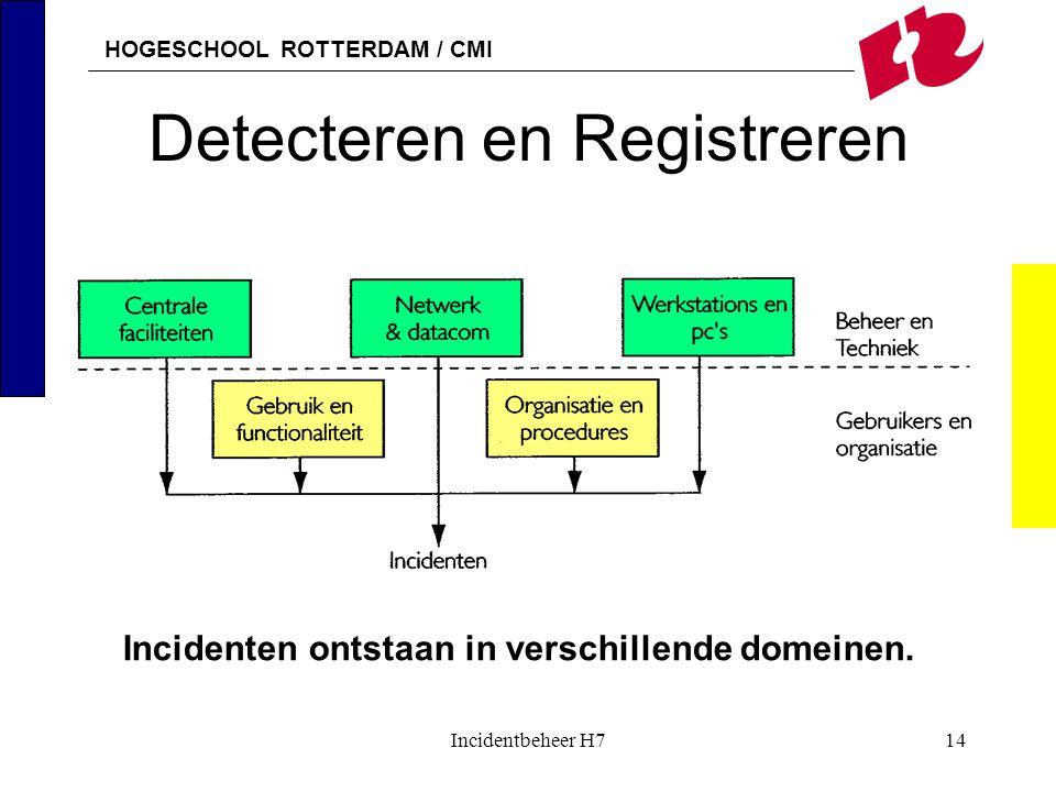 Detecteren en Registreren