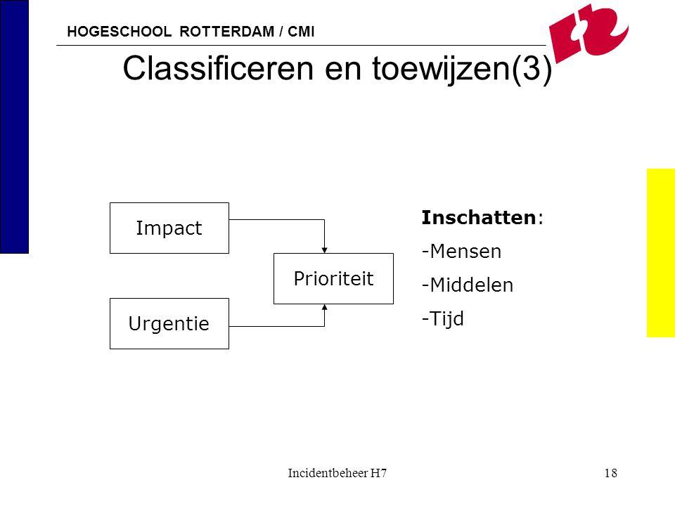 Classificeren en toewijzen(3)