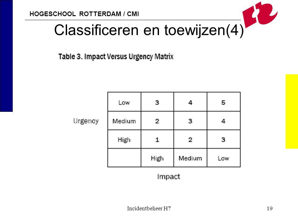 Classificeren en toewijzen(4)