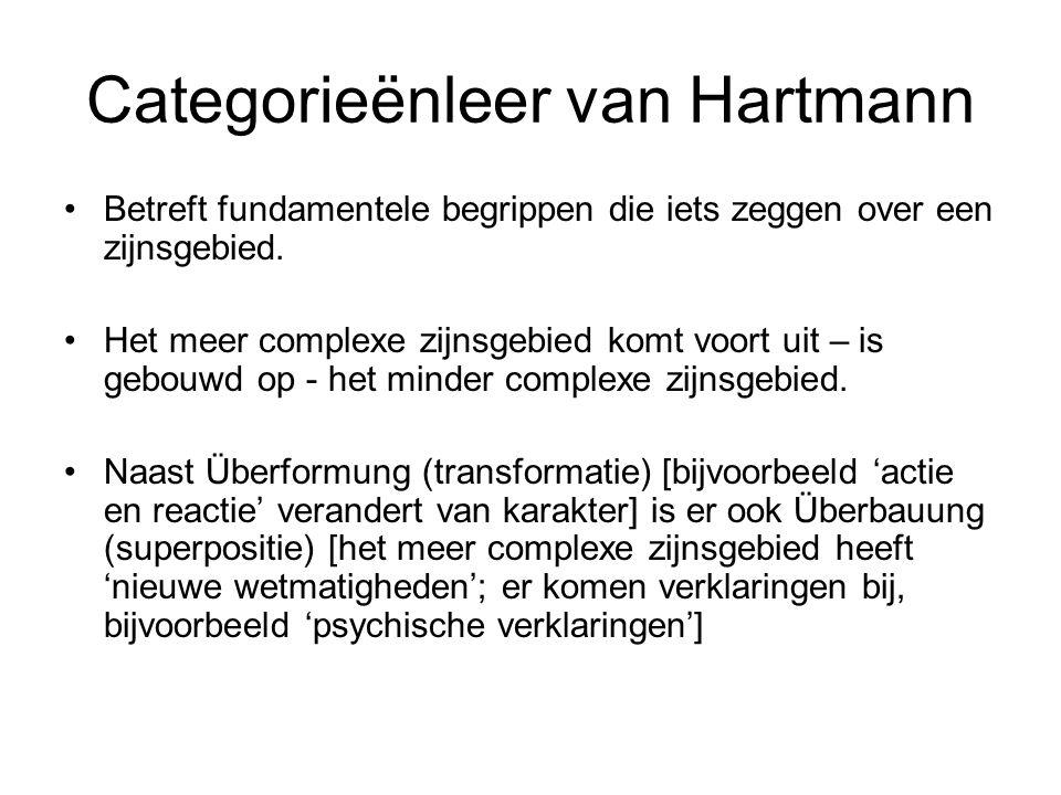 Categorieënleer van Hartmann
