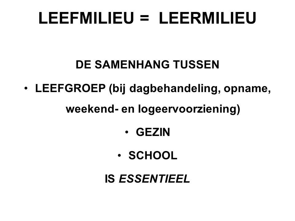 LEEFMILIEU = LEERMILIEU