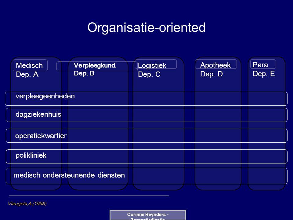 Organisatie-oriented