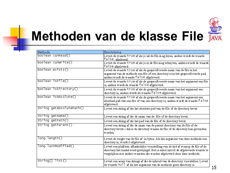 Methoden van de klasse File