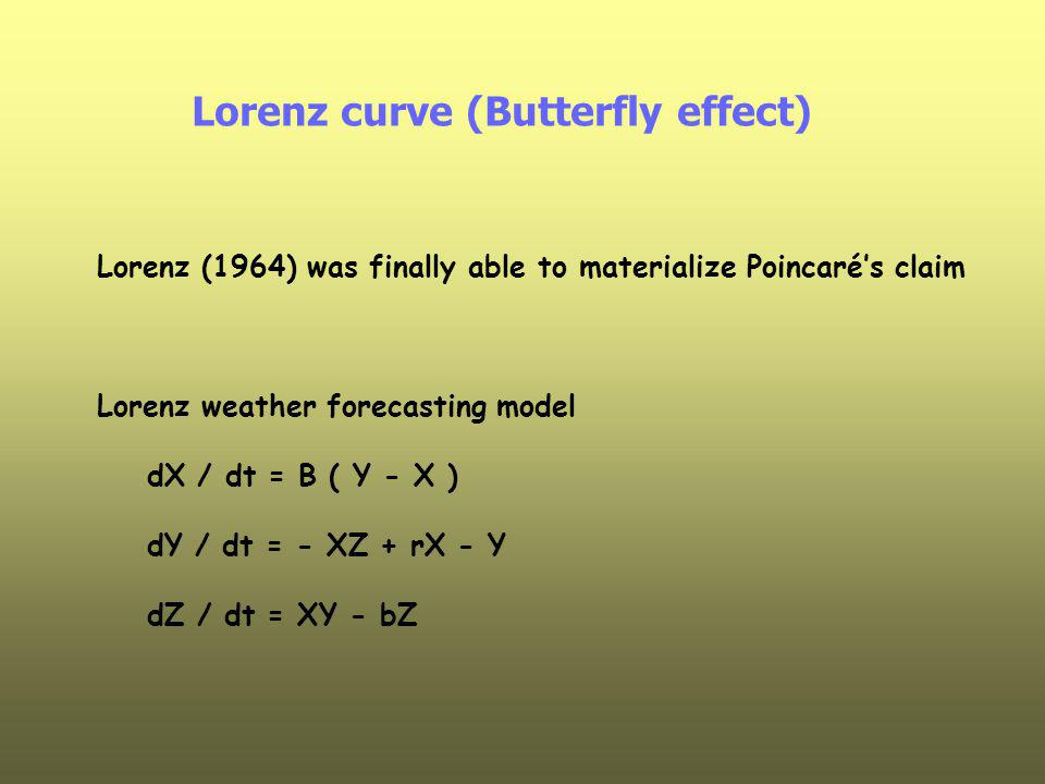 Lorenz curve (Butterfly effect)