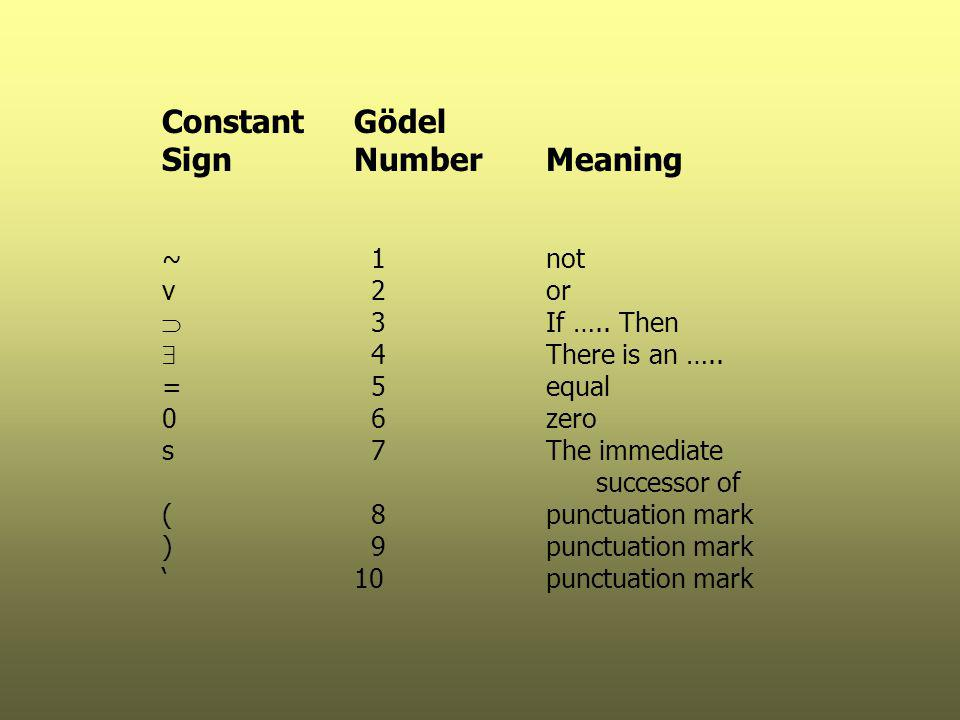Constant Gödel Sign Number Meaning ~ 1 not v 2 or  3 If ….. Then