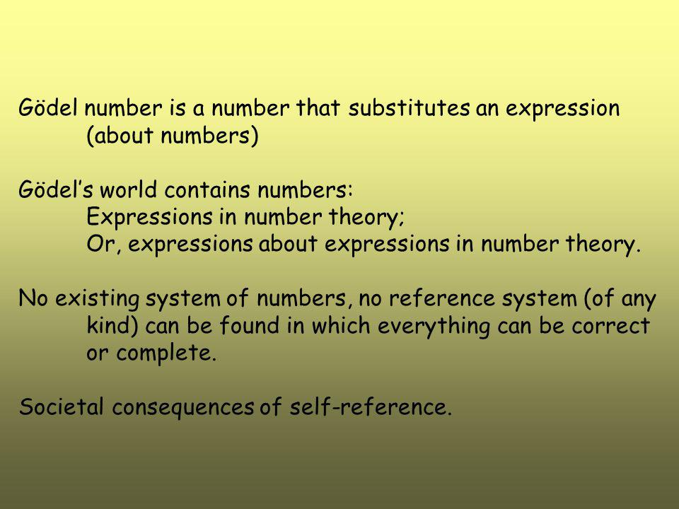 Gödel number is a number that substitutes an expression