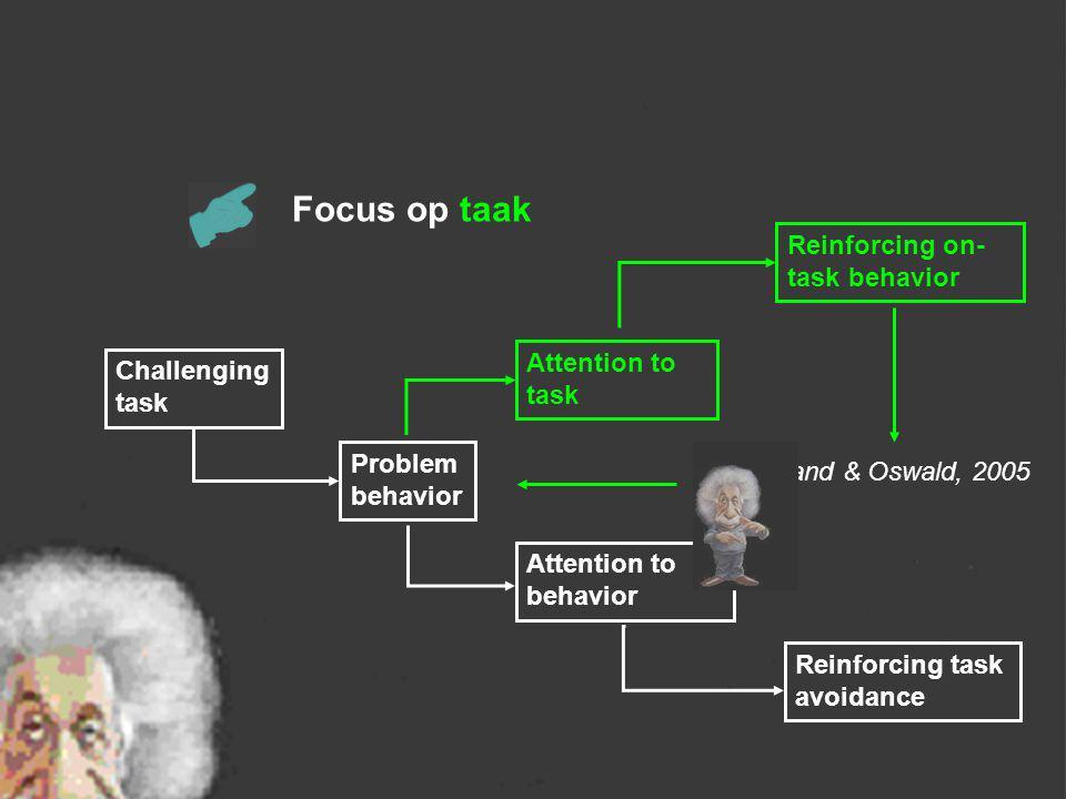 Focus op taak Reinforcing on-task behavior Attention to task