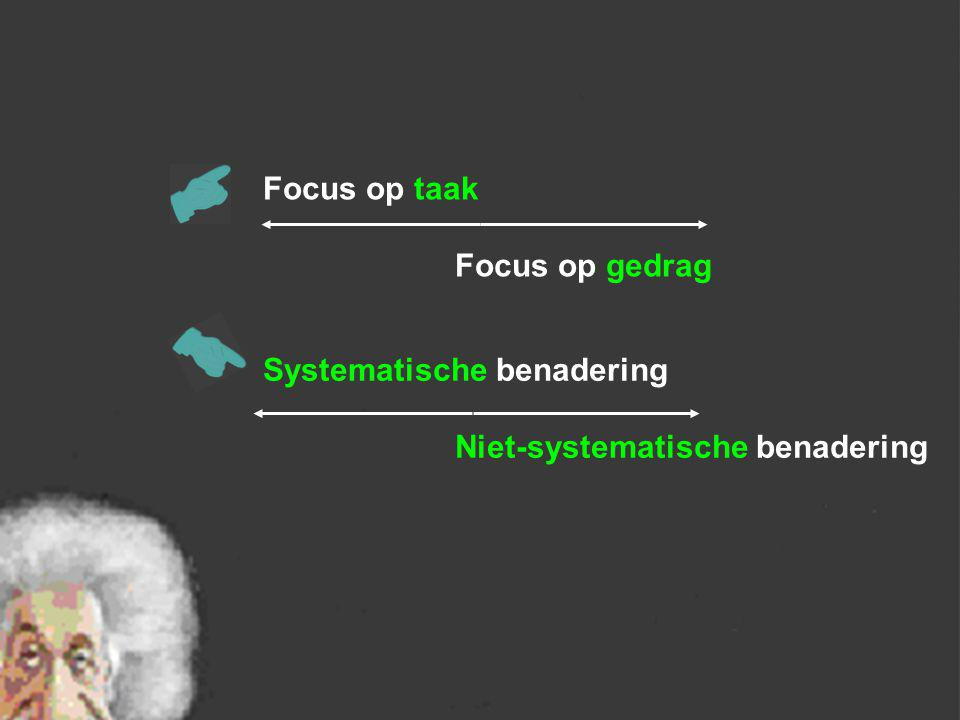 Systematische benadering Niet-systematische benadering
