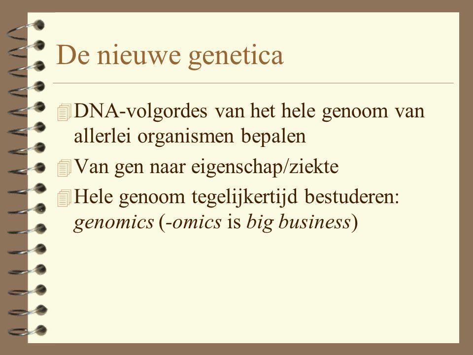 De nieuwe genetica DNA-volgordes van het hele genoom van allerlei organismen bepalen. Van gen naar eigenschap/ziekte.