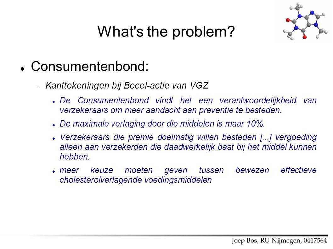 What s the problem Consumentenbond: