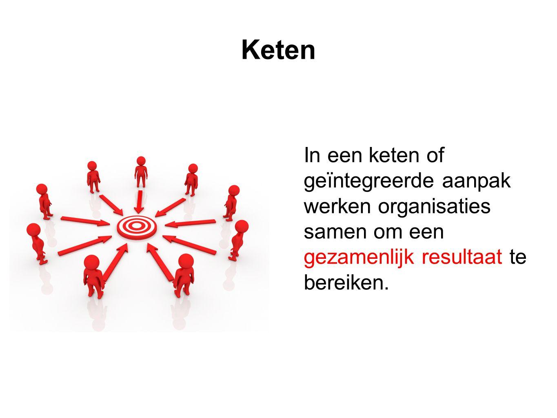 Keten In een keten of geïntegreerde aanpak werken organisaties samen om een gezamenlijk resultaat te bereiken.
