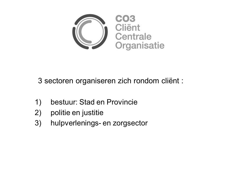 3 sectoren organiseren zich rondom cliënt :