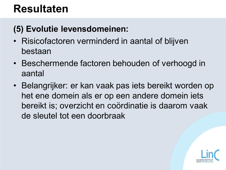 Resultaten (5) Evolutie levensdomeinen: