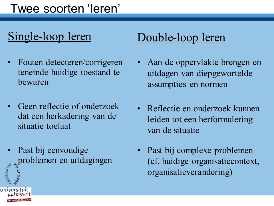 Twee soorten 'leren' Single-loop leren Double-loop leren