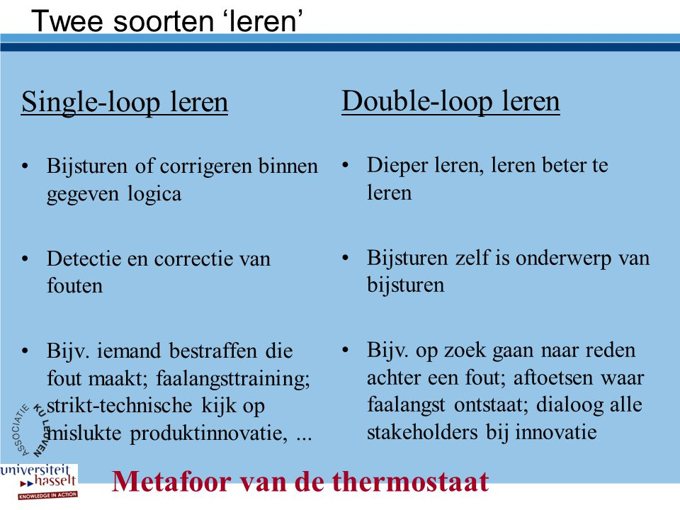Metafoor van de thermostaat