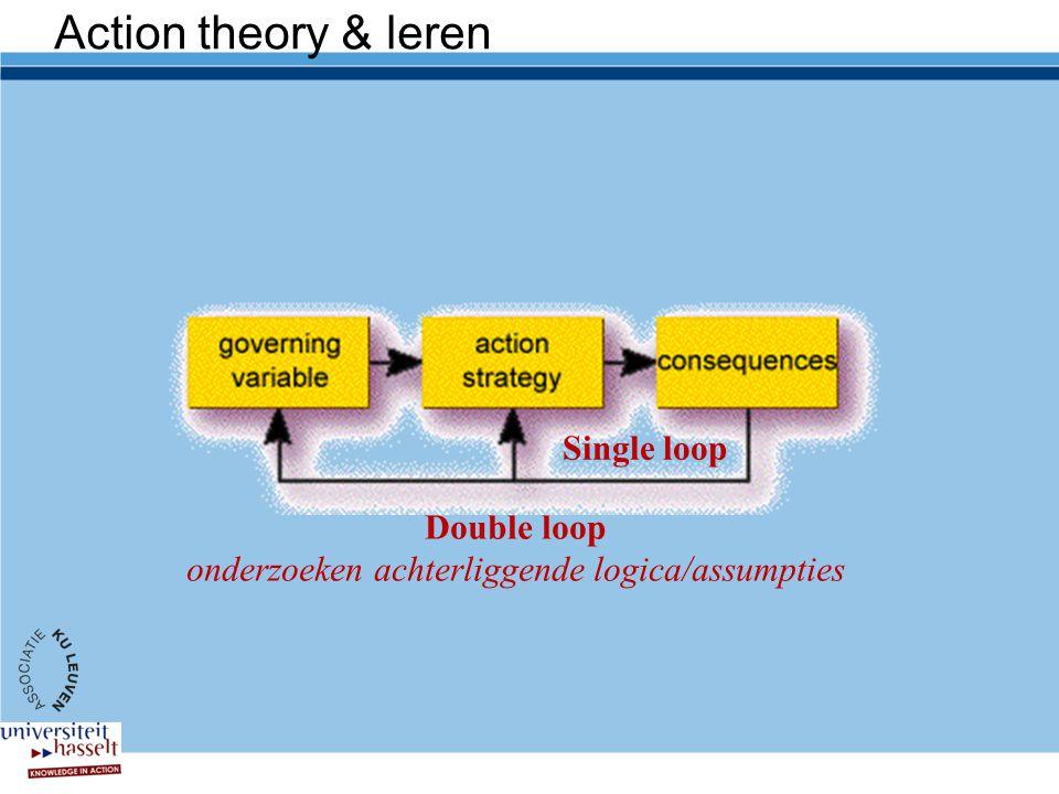 onderzoeken achterliggende logica/assumpties