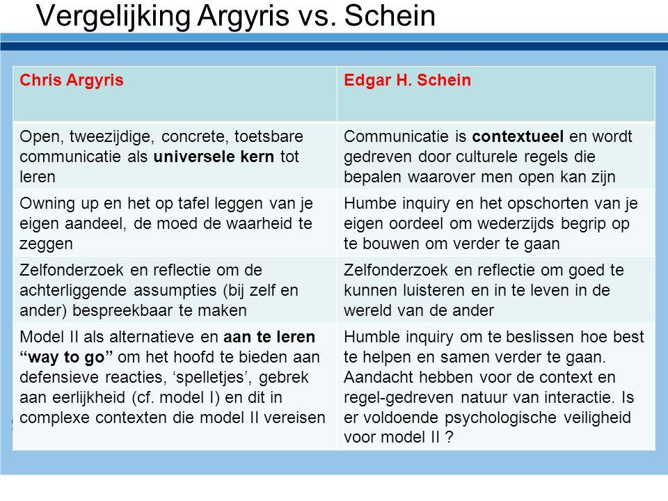 Vergelijking Argyris vs. Schein
