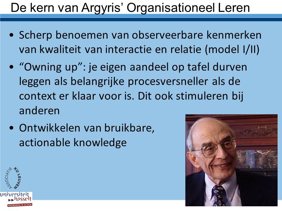 De kern van Argyris' Organisationeel Leren