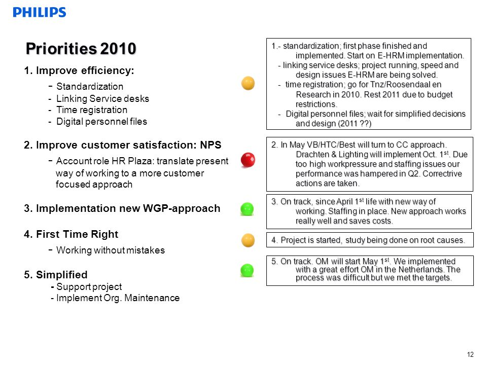 Priorities 2010 1.- standardization; first phase finished and implemented. Start on E-HRM implementation.