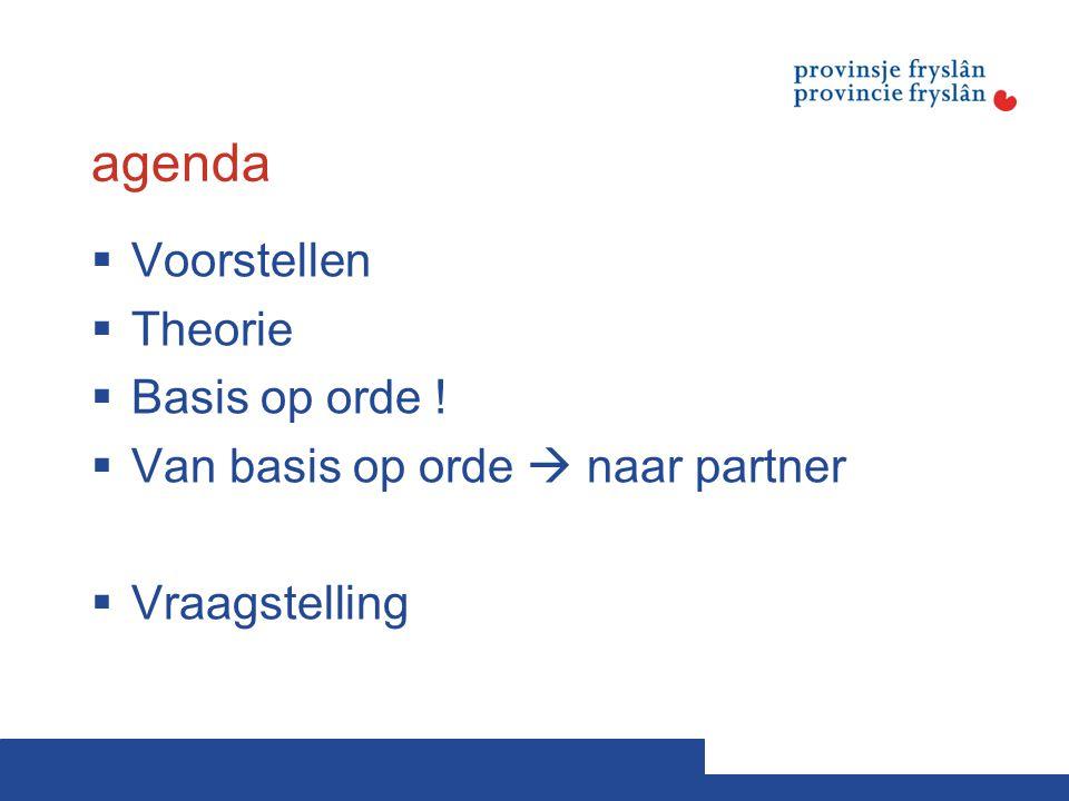 agenda Voorstellen Theorie Basis op orde !