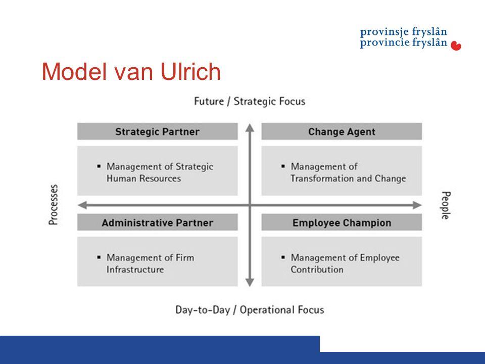 Model van Ulrich Voor een dia met een andere opmaak, klik op Start > Indeling