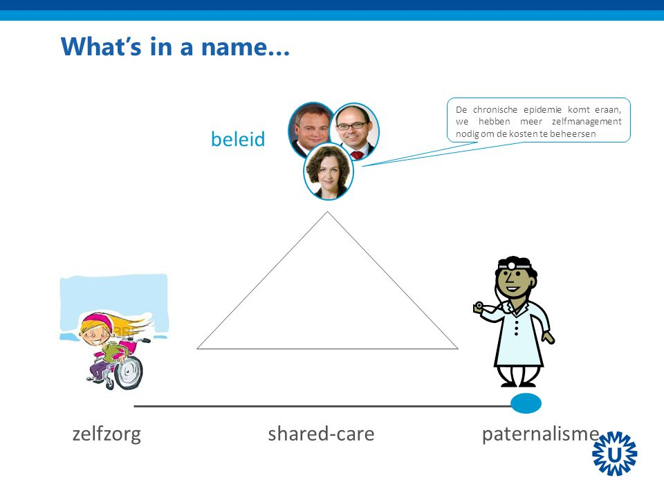 What's in a name… beleid zelfzorg shared-care paternalisme