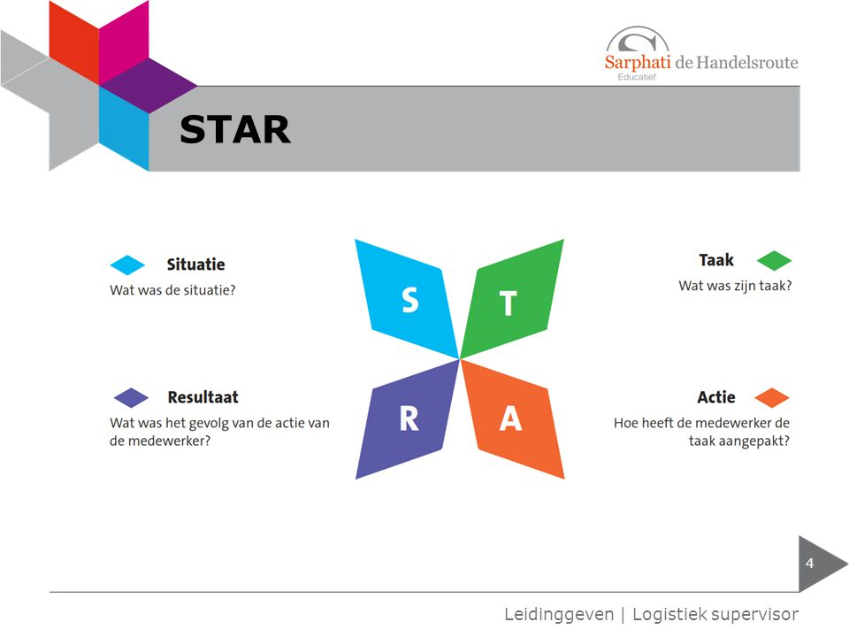 STAR Leidinggeven | Logistiek supervisor