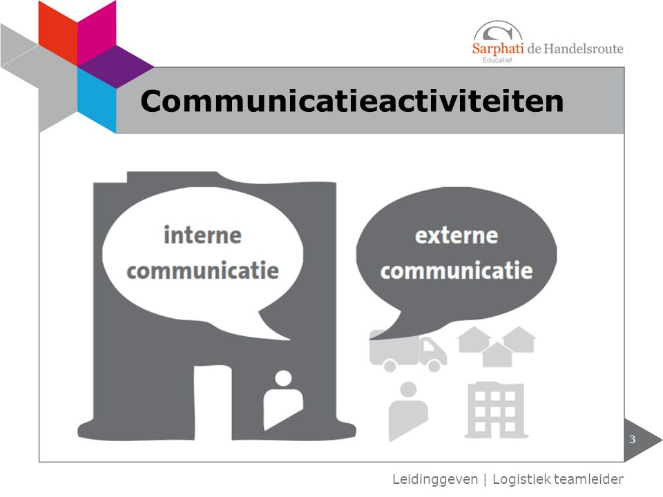 Communicatieactiviteiten