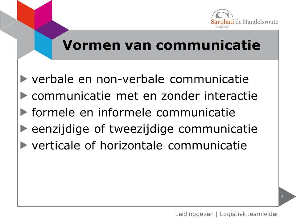 Vormen van communicatie