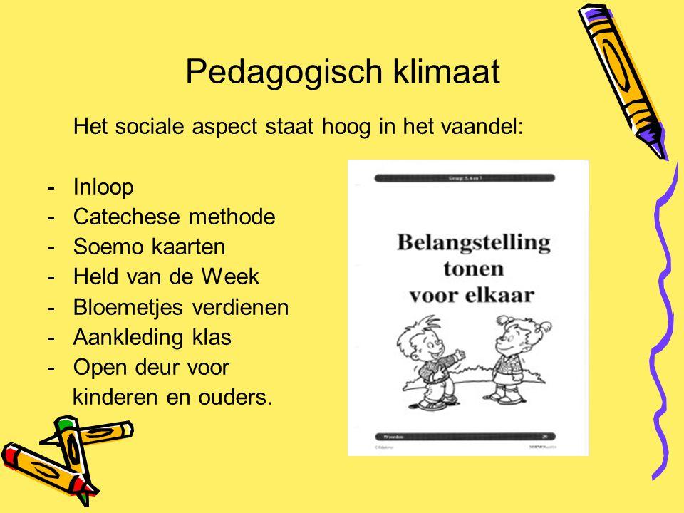 Pedagogisch klimaat Inloop Catechese methode Soemo kaarten