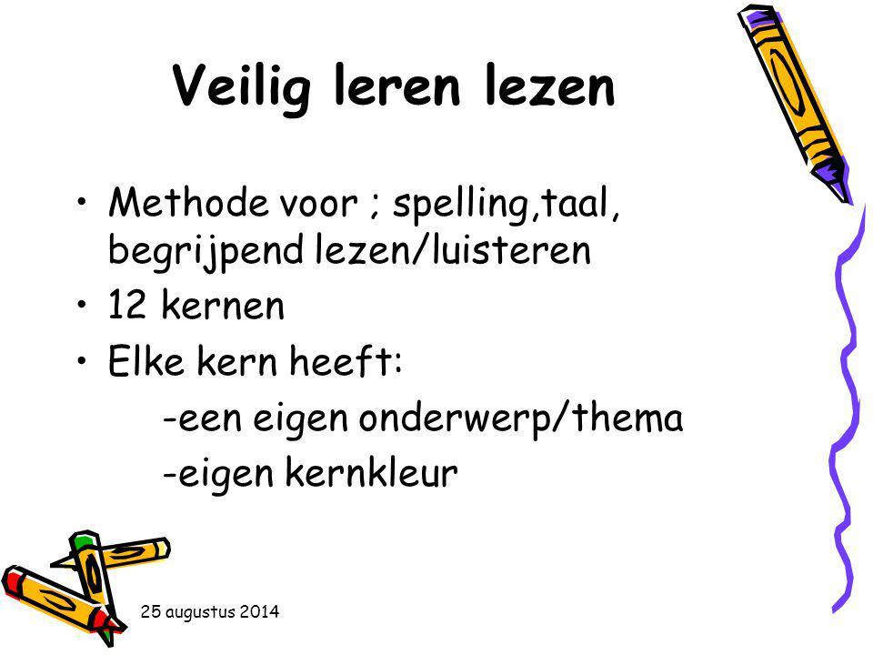 Veilig leren lezen Methode voor ; spelling,taal, begrijpend lezen/luisteren. 12 kernen. Elke kern heeft: