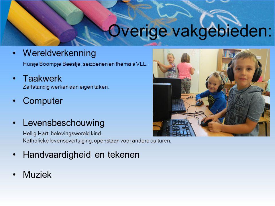 Overige vakgebieden: Wereldverkenning Taakwerk Computer