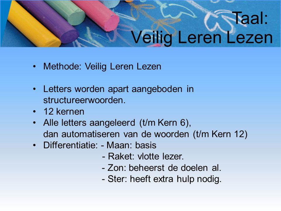 Taal: Veilig Leren Lezen Methode: Veilig Leren Lezen